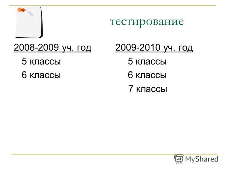 тестирование 2008-2009 уч. год 2009-2010 уч. год 5 классы 5 классы 6 классы 6 классы 7 классы