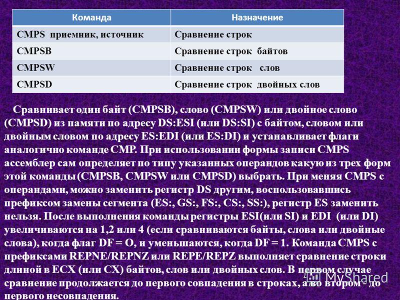 КомандаНазначение CMPS приемник, источникСравнение строк CMPSBСравнение строк байтов CMPSWСравнение строк слов CMPSDСравнение строк двойных слов Сравнивает один байт (CMPSB), слово (CMPSW) или двойное слово (CMPSD) из памяти по адресу DS:ESI (или DS: