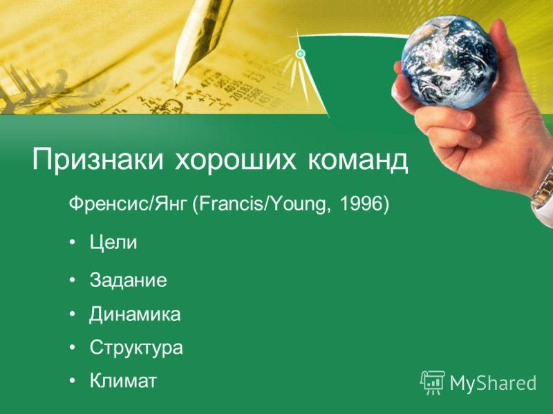 Признаки хороших команд Френсис/Янг (Francis/Young, 1996) Цели Задание Динамика Структура Климат