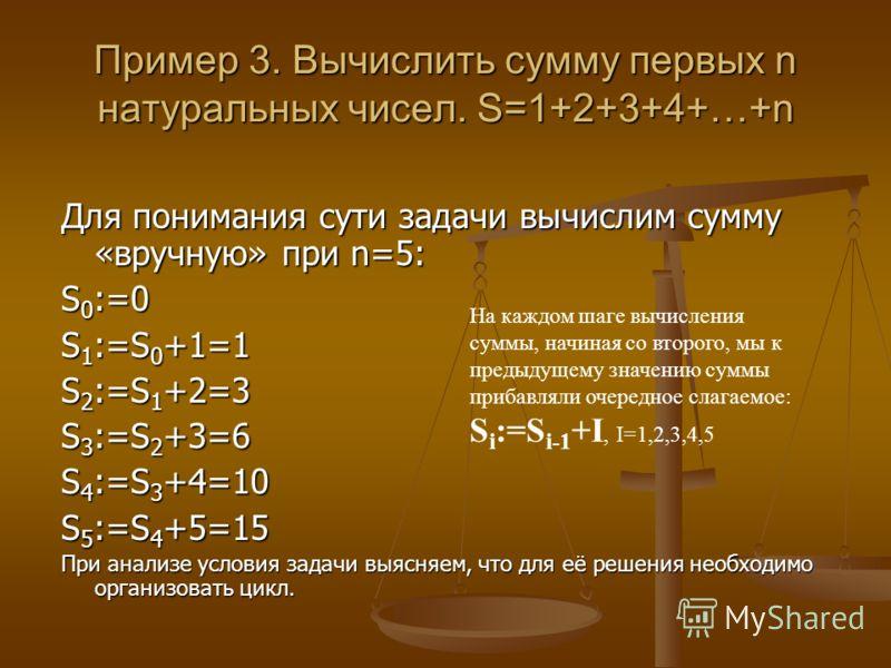 Пример 3. Вычислить сумму первых n натуральных чисел. S=1+2+3+4+…+n Для понимания сути задачи вычислим сумму «вручную» при n=5: S 0 :=0 S 1 :=S 0 +1=1