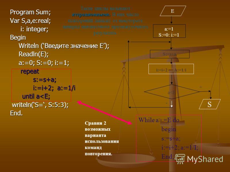 a<Ea<E S:=s+a - + a:=1 S:=0: i:=1 E i:=i+2 A:=1/i S Program Sum; Var S,a,e:real; i: integer; i: integer;Begin Writeln (Введите значение Е); Readln(E);