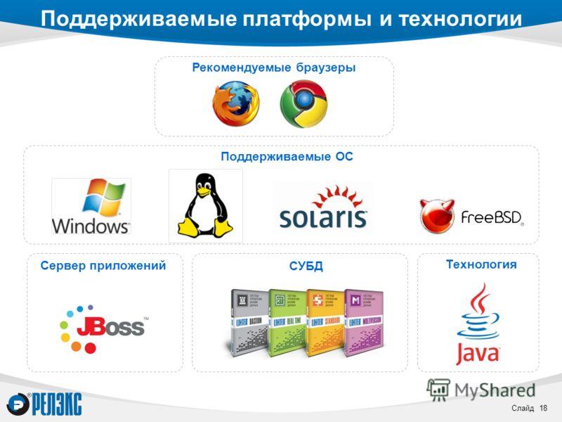 Слайд 18 Поддерживаемые платформы и технологии Рекомендуемые браузеры Поддерживаемые ОС СУБД Сервер приложений Технология