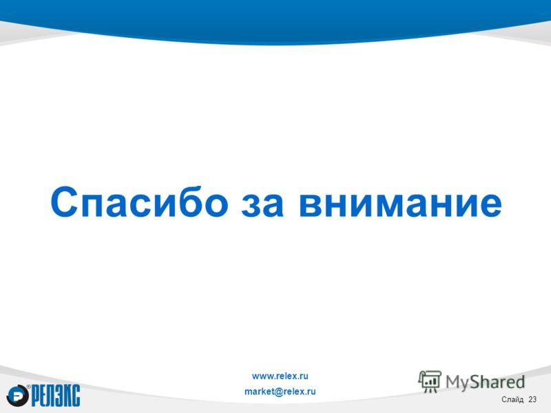Слайд 23 Спасибо за внимание www.relex.ru market@relex.ru