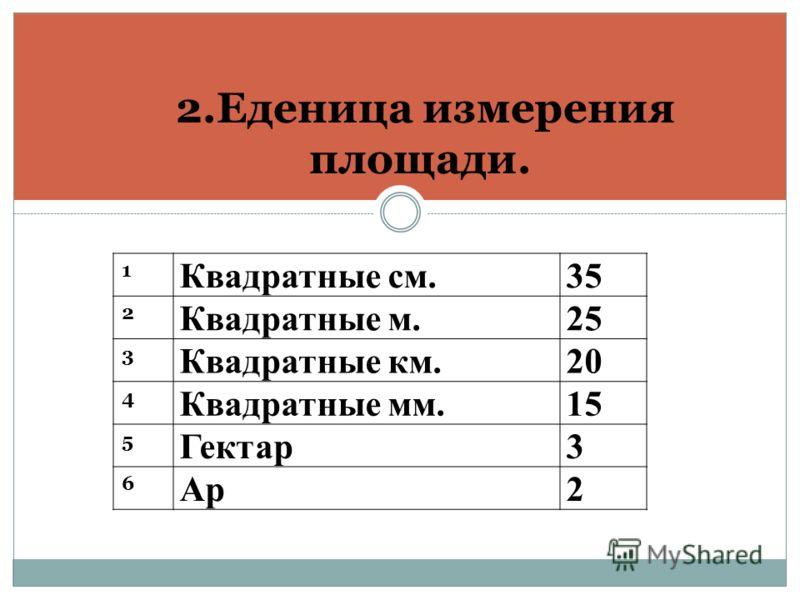 2.Еденица измерения площади. 1 Квадратные см.35 2 Квадратные м.25 3 Квадратные км.20 4 Квадратные мм.15 5 Гектар3 6 Ар2