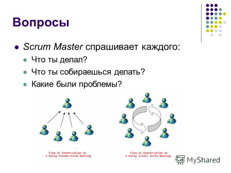 Вопросы Scrum Master спрашивает каждого: Что ты делал? Что ты собираешься делать? Какие были проблемы?