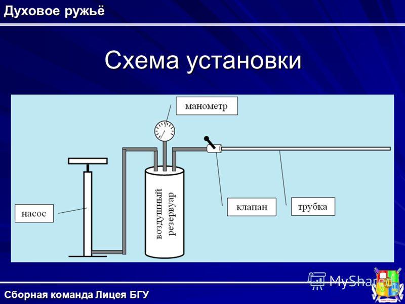 Схема установки Духовое ружьё Сборная команда Лицея БГУ