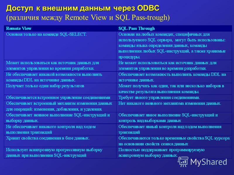Доступ к внешним данным через ODBC (различия между Remote View и SQL Pass-trough)