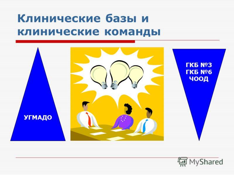 Клинические базы и клинические команды УГМАДО ГКБ 3 ГКБ 6 ЧООД