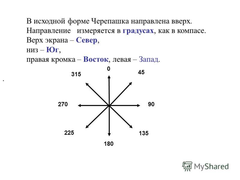 В исходной форме Черепашка направлена вверх. Направление измеряется в градусах, как в компасе. Верх экрана – Север, низ – Юг, правая кромка – Восток, левая – Запад.. 0 90 180 270 45 135 225 315