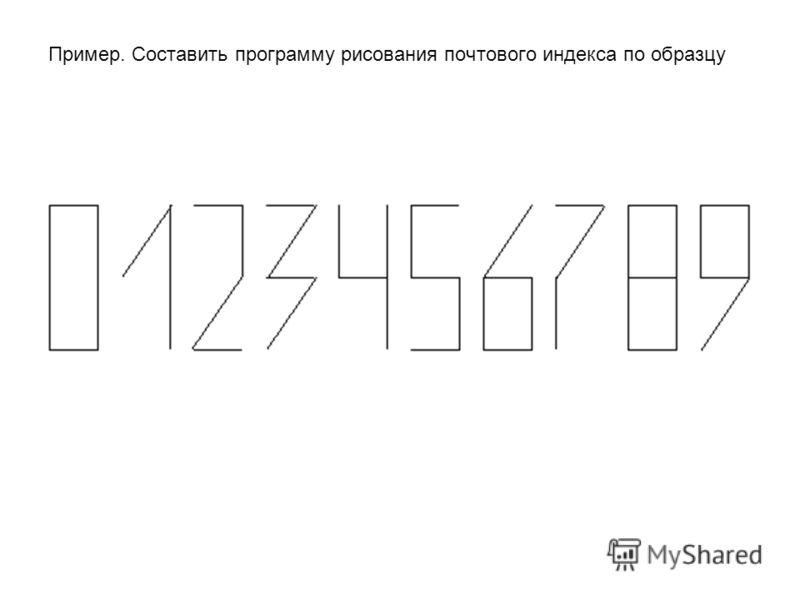 Пример. Составить программу рисования почтового индекса по образцу