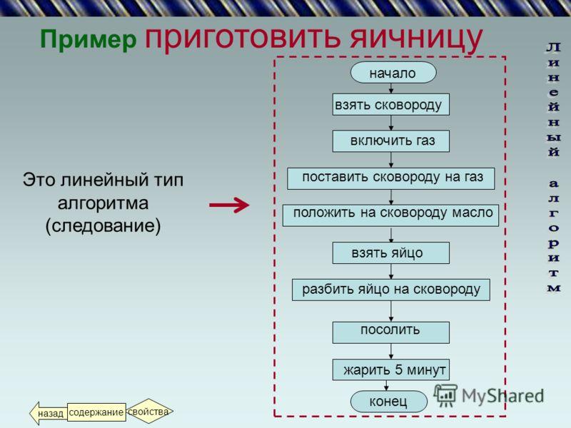 Линейный алгоритм Линейный алгоритм- это набор команд выполняемых последовательно друг за другом. далее назад содержание