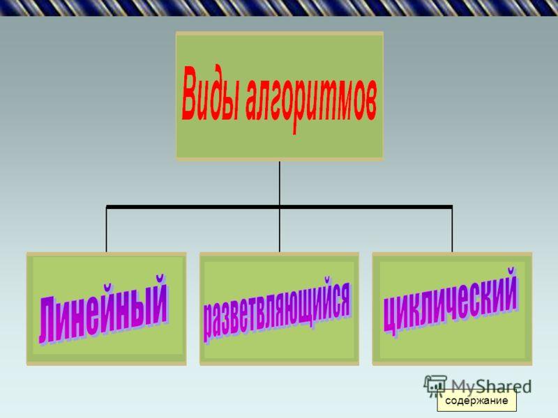Свойства алгоритмов Дискретность – каждая команда должна быть выполнена прежде, чем исполнитель перейдет к выполнению следующей Понятность – каждая команда должна в ходить в СКИ Точность (определенность) – команда должна пониматься исполнителем одноз