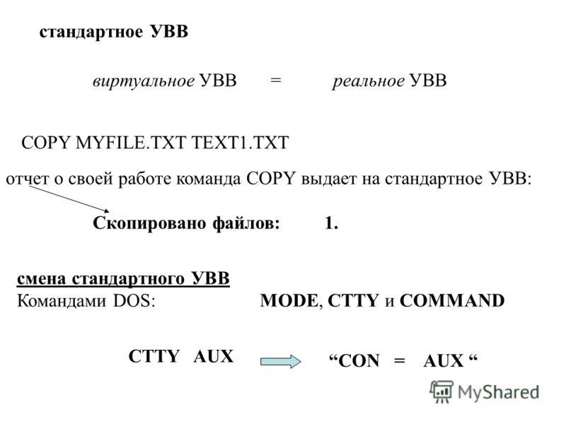стандартное УВВ виртуальное УВВ =реальное УВВ отчет о своей работе команда COPY выдает на стандартное УВВ: Скопировано файлов: 1. COPY MYFILE.TXT TEXT1.TXT смена стандартного УВВ Командами DOS: MODE, CTTY и COMMAND CTTY AUX CON = AUX