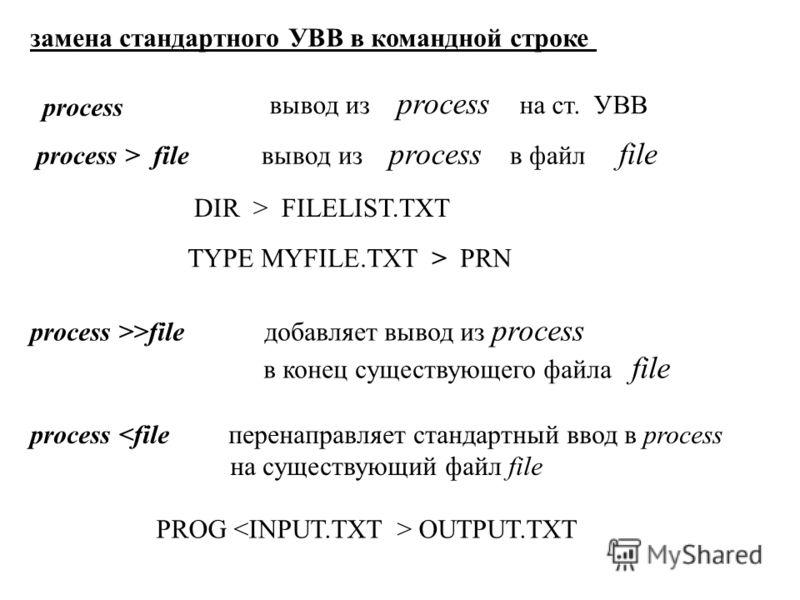 замена стандартного УВВ в командной строке process > file вывод из process в файл file process вывод из process на ст. УВВ process >>file добавляет вывод из process в конец существующего файла file process  FILELIST.TXT TYPE MYFILE.TXT > PRN PROG OUT