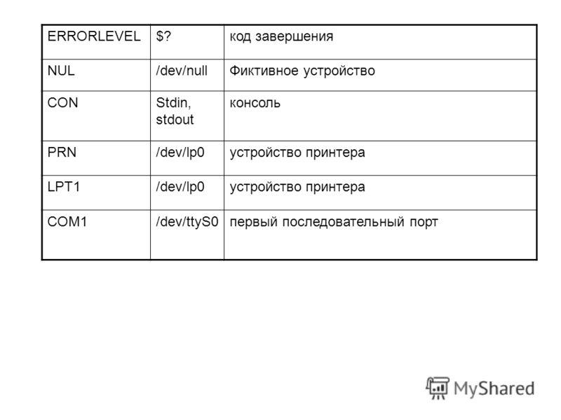ERRORLEVEL$?код завершения NUL/dev/nullФиктивное устройство CONStdin, stdout консоль PRN/dev/lp0устройство принтера LPT1/dev/lp0устройство принтера COM1/dev/ttyS0первый последовательный порт
