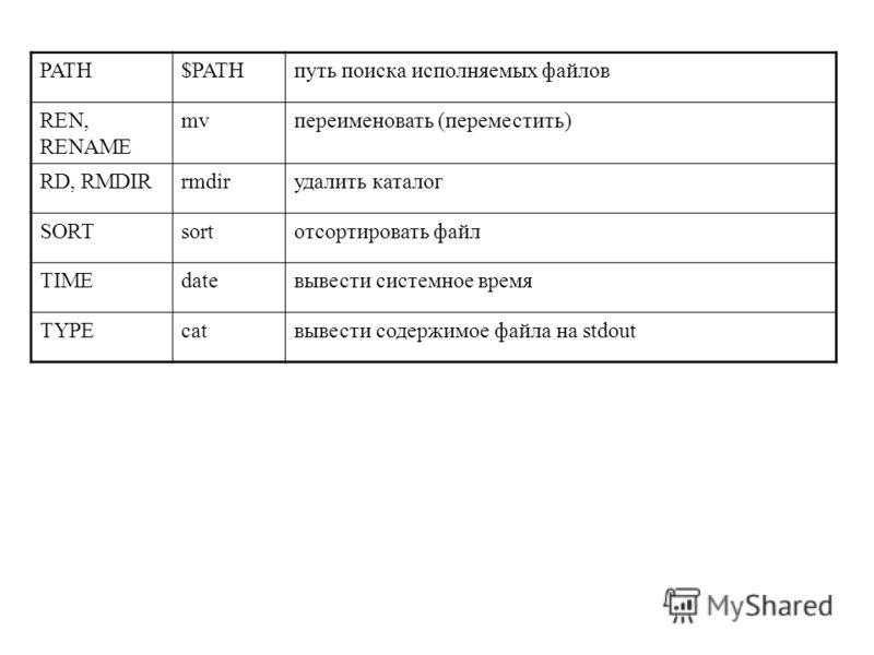 PATH$PATHпуть поиска исполняемых файлов REN, RENAME mvпереименовать (переместить) RD, RMDIRrmdirудалить каталог SORTsortотсортировать файл TIMEdateвывести системное время TYPEcatвывести содержимое файла на stdout