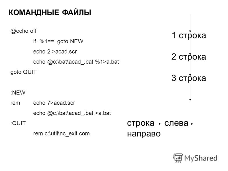 КОМАНДНЫЕ ФАЙЛЫ @echo off if.%1==. goto NEW echo 2 >acad.scr echo @c:\bat\acad_.bat %1>a.bat goto QUIT :NEW remecho 7>acad.scr echo @c:\bat\acad_.bat >a.bat :QUIT rem c:\util\nc_exit.com 1 строка 2 строка 3 строка строка слева направо
