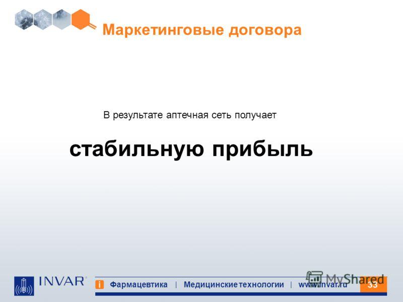 33 Фармацевтика Медицинские технологииwww.invar.ru Маркетинговые договора В результате аптечная сеть получает стабильную прибыль