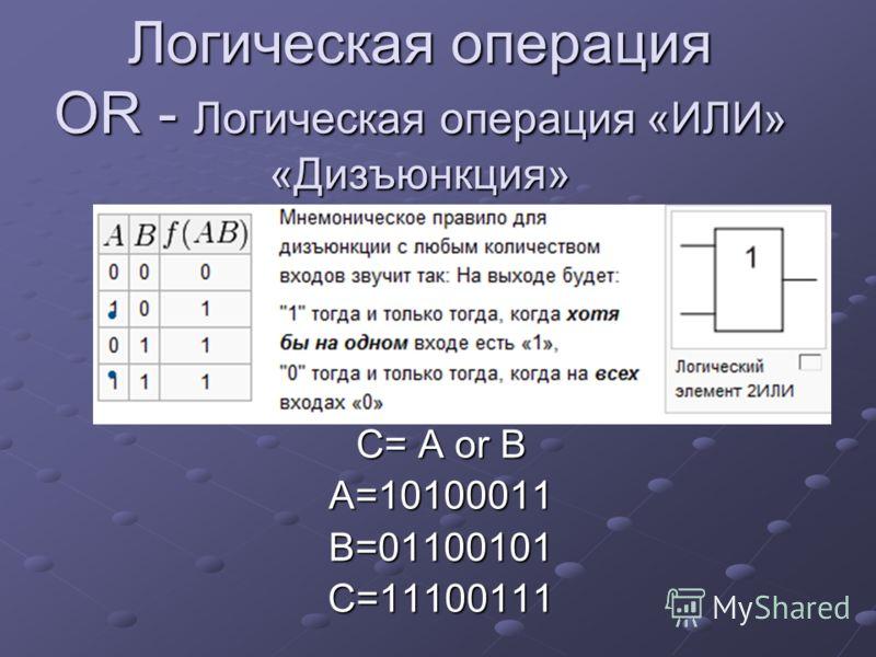 Логическая операция OR - Логическая операция «ИЛИ» «Дизъюнкция» С= A or B A=10100011B=01100101C=11100111