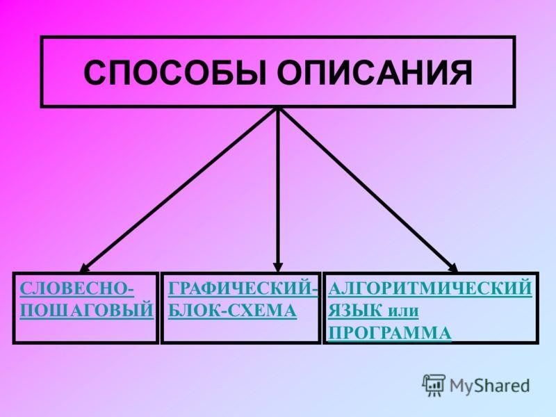 СПОСОБЫ ОПИСАНИЯ СЛОВЕСНО-