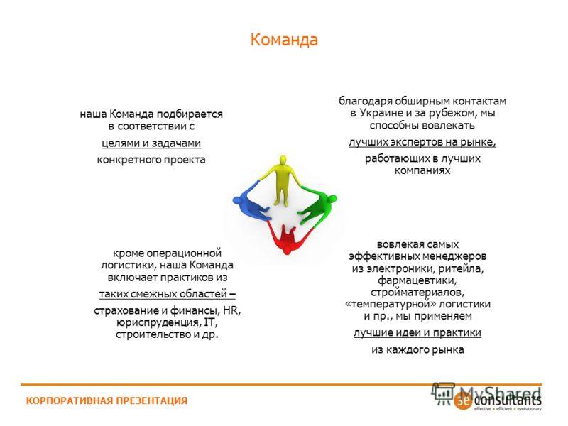 Команда КОРПОРАТИВНАЯ ПРЕЗЕНТАЦИЯ наша Команда подбирается в соответствии с целями и задачами конкретного проекта благодаря обширным контактам в Украине и за рубежом, мы способны вовлекать лучших экспертов на рынке, работающих в лучших компаниях кром
