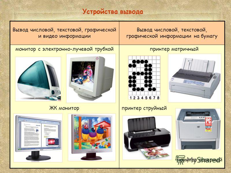 Устройства вывода Вывод числовой, текстовой, графической и видео информации Вывод числовой, текстовой, графической информации на бумагу монитор с электронно-лучевой трубкой ЖК монитор принтер матричный принтер струйный принтер лазерный