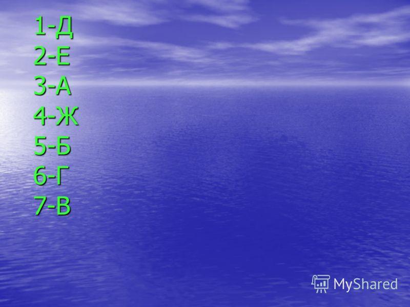 1-Д 2-Е 3-А 4-Ж 5-Б 6-Г 7-В