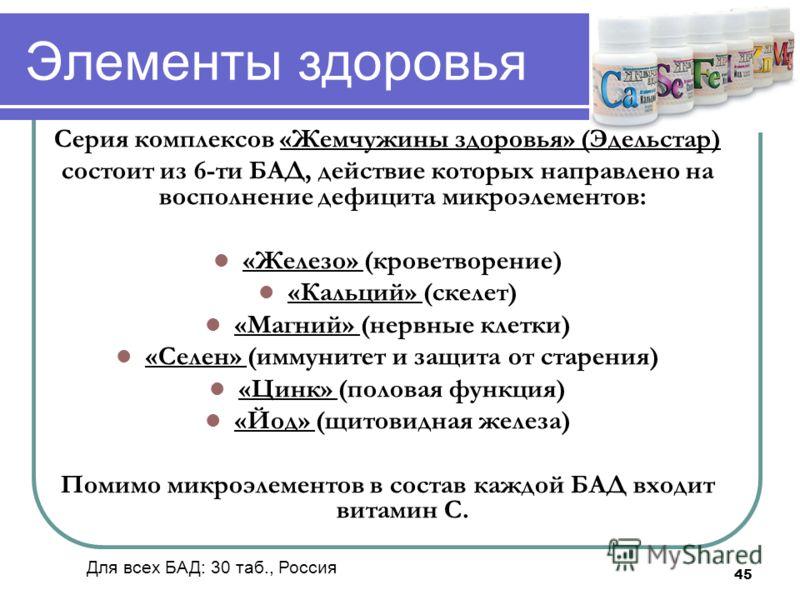 45 Элементы здоровья Серия комплексов «Жемчужины здоровья» (Эдельстар) состоит из 6-ти БАД, действие которых направлено на восполнение дефицита микроэлементов: «Железо» (кроветворение) «Кальций» (скелет) «Магний» (нервные клетки) «Селен» (иммунитет и