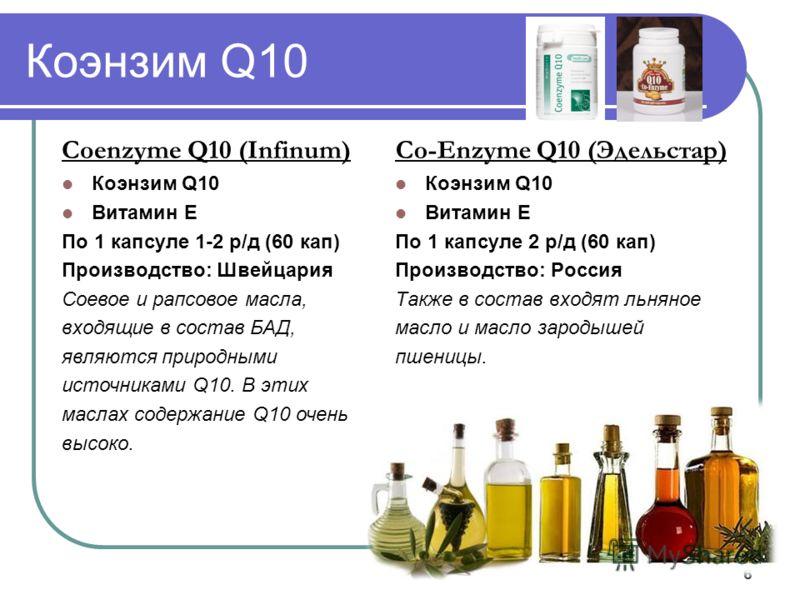 6 Коэнзим Q10 Co-Enzyme Q10 (Эдельстар) Коэнзим Q10 Витамин Е По 1 капсуле 2 р/д (60 кап) Производство: Россия Также в состав входят льняное масло и масло зародышей пшеницы. Coеnzyme Q10 (Infinum) Коэнзим Q10 Витамин Е По 1 капсуле 1-2 р/д (60 кап) П