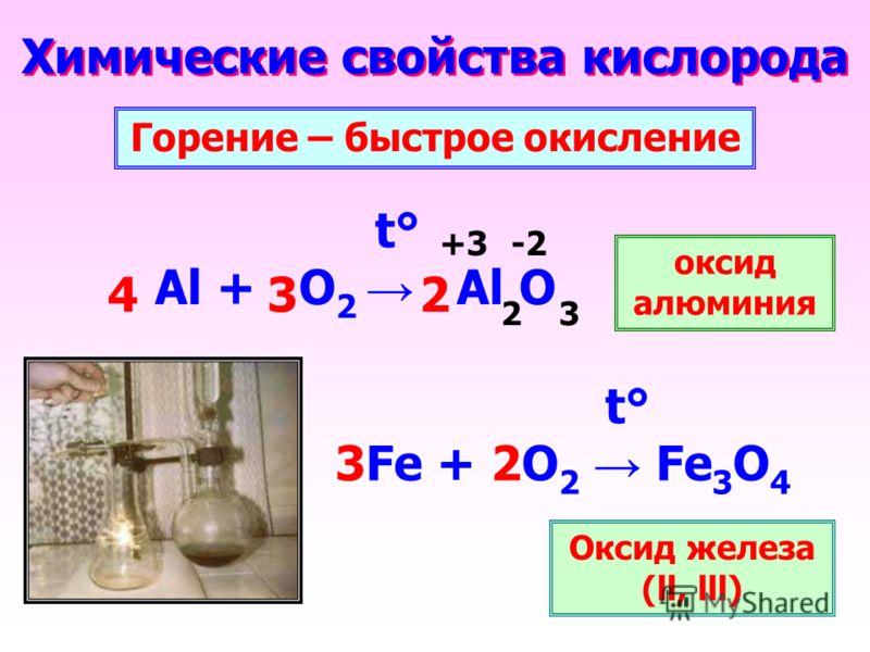 Химические свойства кислорода t° Al + O 2 Al O t° 3Fe + 2O 2 Fe 3 O 4 Горение – быстрое окисление +3-2 23 423 оксид алюминия Оксид железа (ll, lll)
