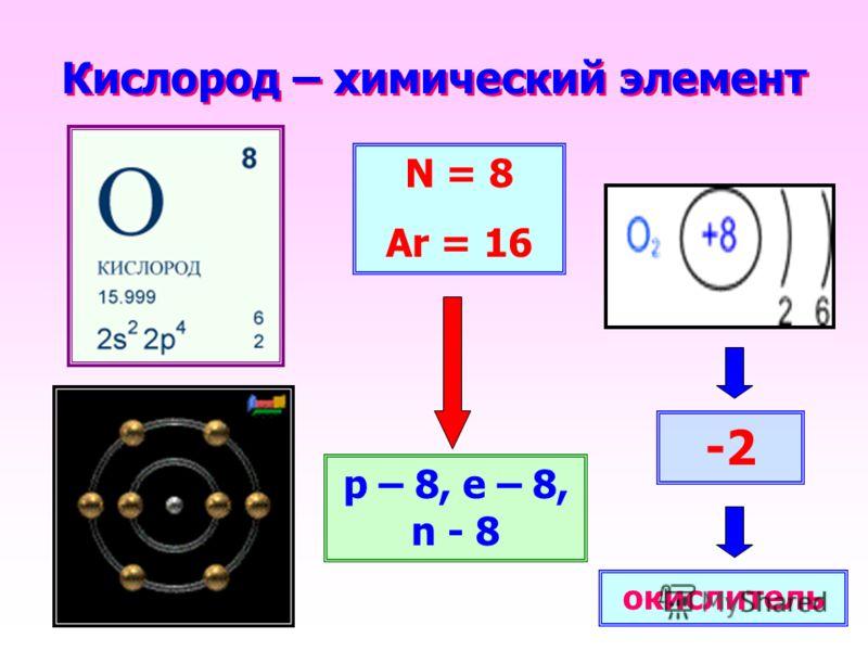 Кислород – химический элемент N = 8 Ar = 16 p – 8, e – 8, n - 8 -2 окислитель