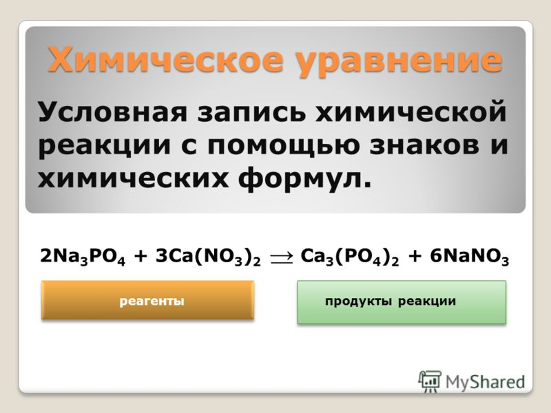 Химическое уравнение Условная запись химической реакции с помощью знаков и химических формул. 2Na 3 PO 4 + 3Ca(NO 3 ) 2 Ca 3 (PO 4 ) 2 + 6NaNO 3 реагенты продукты реакции