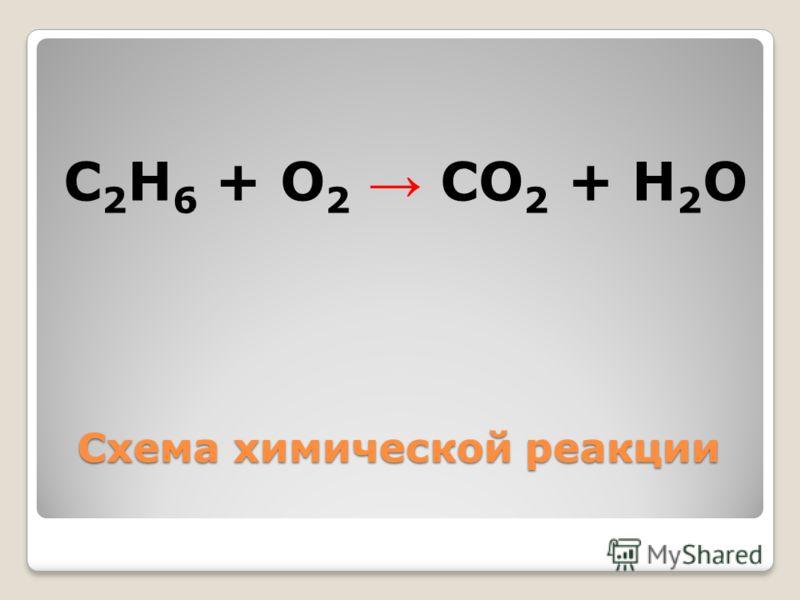 Схема химической реакции C 2 H 6 + O 2 CO 2 + H 2 O