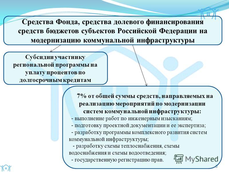 5 Средства Фонда, средства долевого финансирования средств бюджетов субъектов Российской Федерации на модернизацию коммунальной инфраструктуры Субсидии участнику региональной программы на уплату процентов по долгосрочным кредитам 7% от общей суммы ср