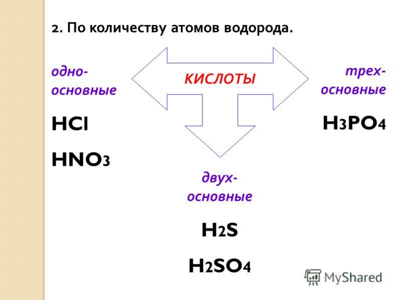 2. По количеству атомов водорода. КИСЛОТЫ одно- основные HCl HNO 3 двух- основные H 2 S H 2 SO 4 трех- основные H 3 PO 4