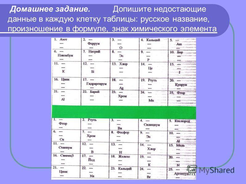 Домашнее задание. Допишите недостающие данные в каждую клетку таблицы: русское название, произношение в формуле, знак химического элемента