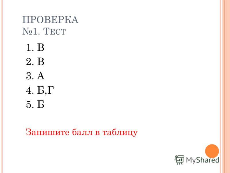 ПРОВЕРКА 1. Т ЕСТ 1. В 2. В 3. А 4. Б,Г 5. Б Запишите балл в таблицу