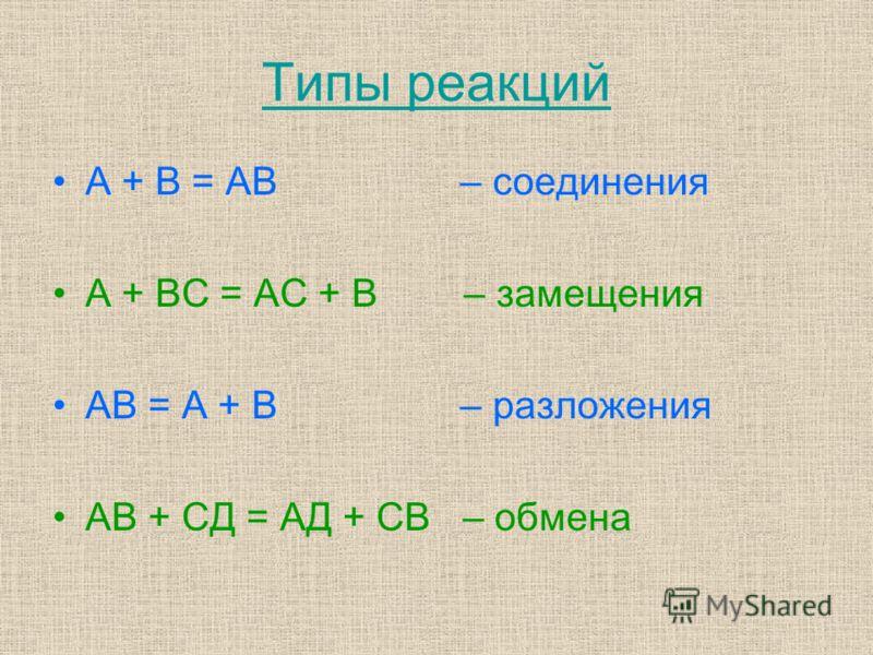 Типы реакций А + В = АВ – соединения А + ВС = АС + В – замещения АВ = А + В – разложения АВ + СД = АД + СВ – обмена