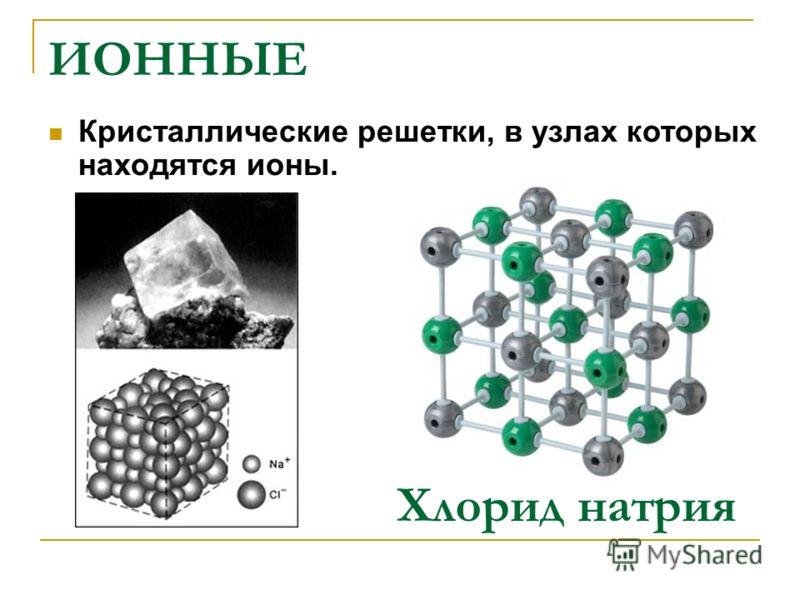 ИОННЫЕ Кристаллические решетки, в узлах которых находятся ионы. Хлорид натрия