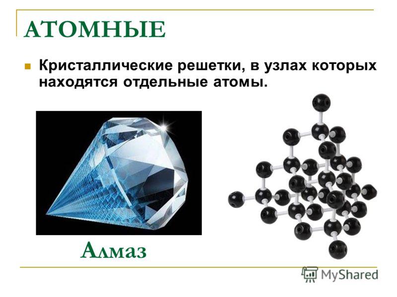 Химия 11 Класс Решебник Ельницкий