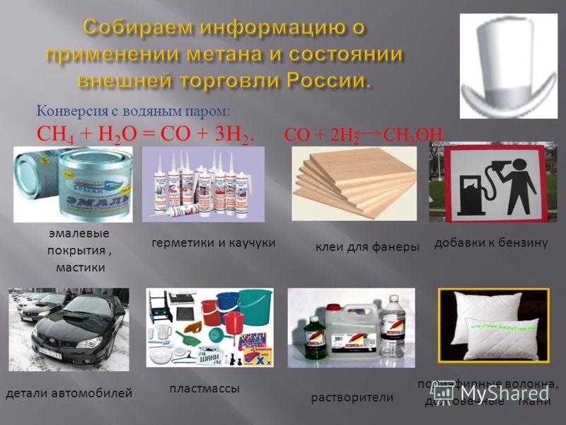 Конверсия с водяным паром : CH 4 + H 2 O = CO + 3H 2. эмалевые покрытия, мастики герметики и каучуки клеи для фанеры добавки к бензину детали автомобилей пластмассы растворители полиэфирные волокна, долговечные ткани СО + 2Н 2 СН 3 ОН