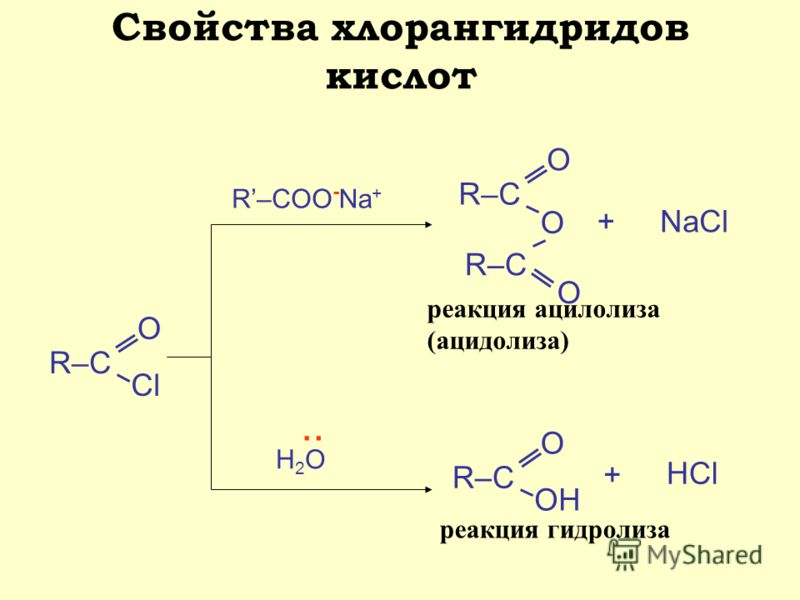 Свойства хлорангидридов кислот R–С О Cl R–COO - R–С О O О +NaCl реакция ацилолиза (ацидолиза) R–С О ОН + НCl реакция гидролиза Н 2 О : Na +