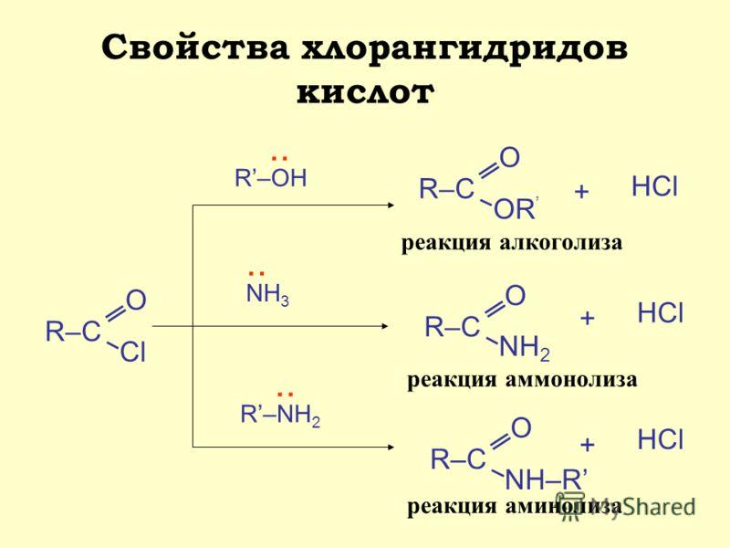 Свойства хлорангидридов кислот R–С О Cl R–OH R–С О OR + НCl реакция алкоголиза NH 3 R–С О NH 2 + НCl реакция аммонолиза R–NH 2 R–С О NH–R + НCl реакция аминолиза : : :