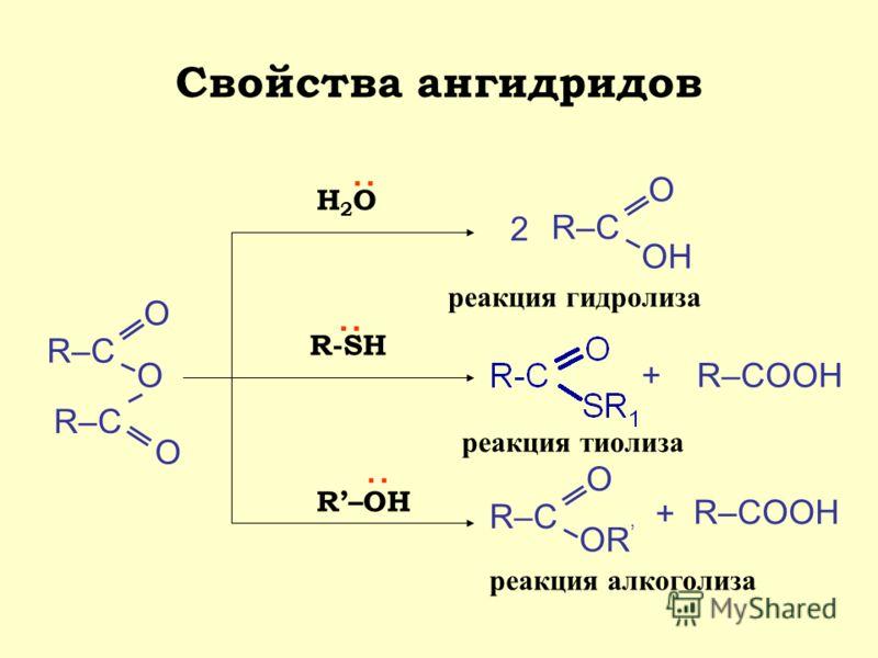 Свойства ангидридов R–С О O О Н2ОН2О : О ОН 2 R–OH : R–С О OR + R–COOH R-SH : R–COOH+ реакция гидролиза реакция алкоголиза реакция тиолиза