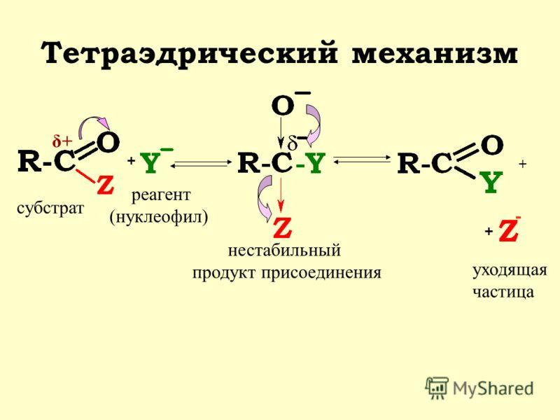 Тетраэдрический механизм + субстрат реагент (нуклеофил) нестабильный продукт присоединения + - δ+δ+ уходящая частица +