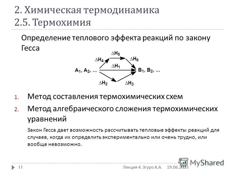 2. Химическая термодинамика 2.5. Термохимия Определение теплового эффекта реакций по закону Гесса 1. Метод составления термохимических схем 2. Метод алгебраического сложения термохимических уравнений Закон Гесса дает возможность рассчитывать тепловые