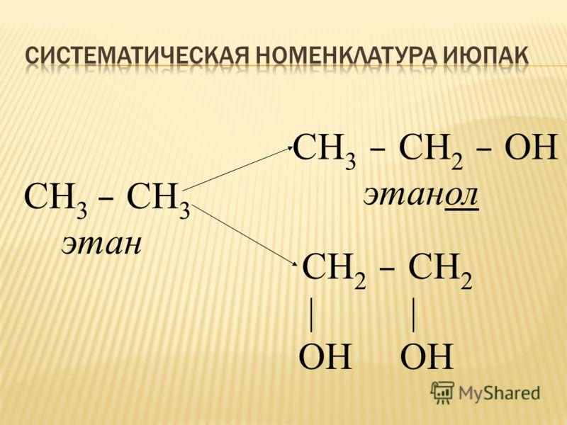 СН 3 – СН 3 этан СН 3 – СН 2 – ОН этанол СН 2 – СН 2 | | ОН