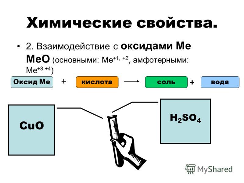 Химические свойства. 2. Взаимодействие с оксидами Ме МеО (основными: Ме +1, +2, амфотерными: Ме +3,+4 ) Оксид Ме + кислотасольвода + CuO H 2 SO 4