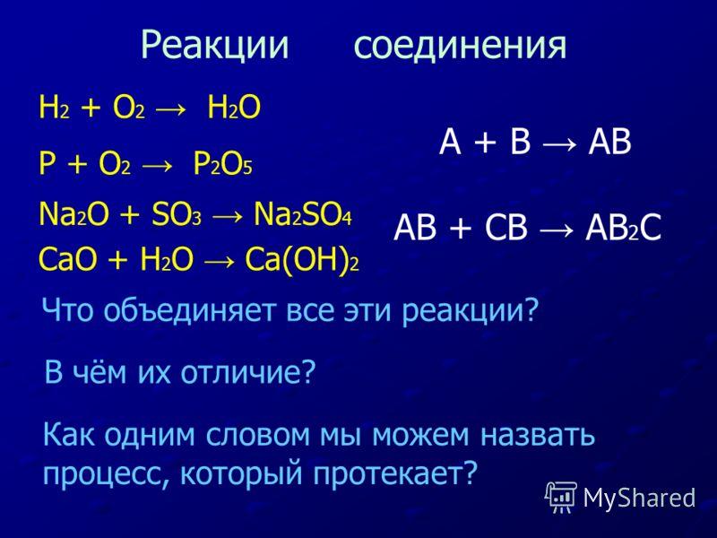 H 2 + O 2 H 2 O P + O 2 P 2 O 5 Na 2 O + SO 3 Na 2 SO 4 CaO + H 2 O Ca(OH) 2 Что объединяет все эти реакции? В чём их отличие? Как одним словом мы можем назвать процесс, который протекает? Реакции соединения A + B AB AB + CB AB 2 C