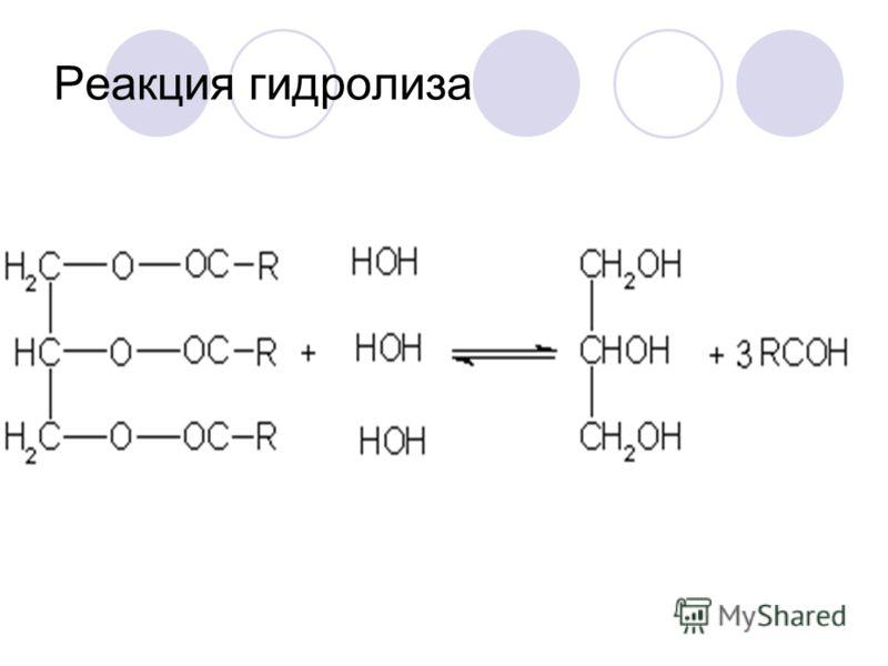 Реакция гидролиза